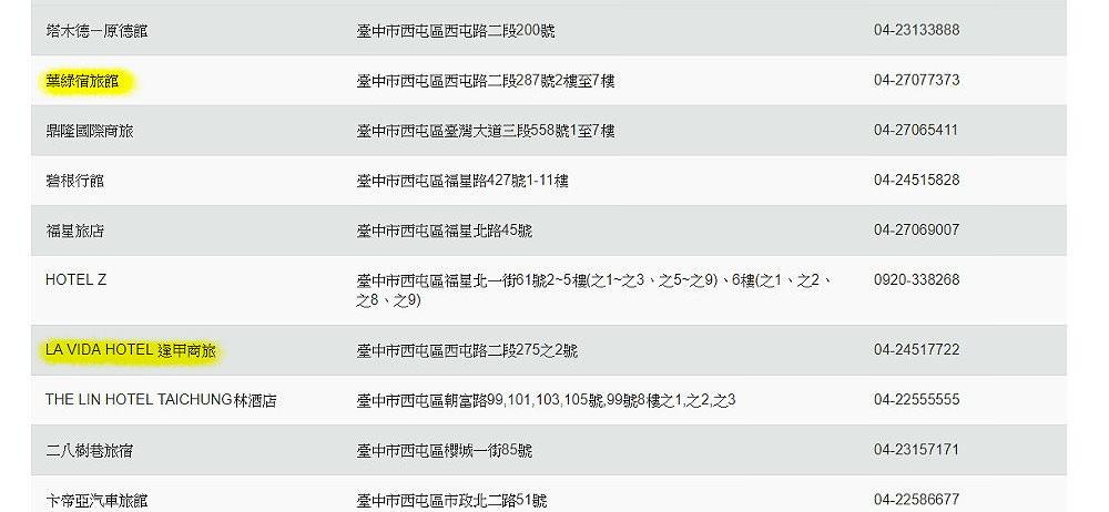 20181231151405 8 - 國旅暖冬遊住房補助擴大至全台,每房最高可達1500元,至108年1月底~